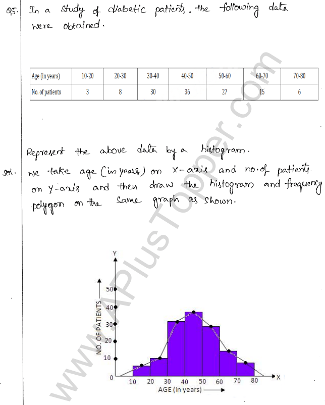 ml-aggarwal-icse-solutions-for-class-10-maths-chapter-22-graphical-representation-5