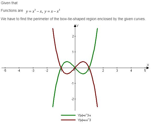 calculus-graphical-numerical-algebraic-edition-answers-ch-7-applications-definite-integrals-ex-7-5-28re