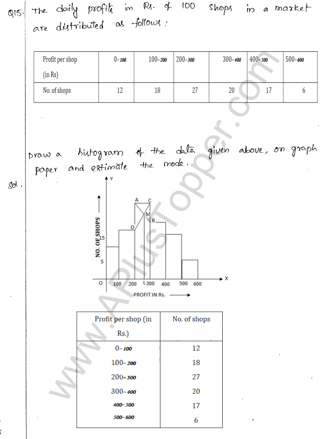 ml-aggarwal-icse-solutions-for-class-10-maths-chapter-23-measures-of-central-tendency-67