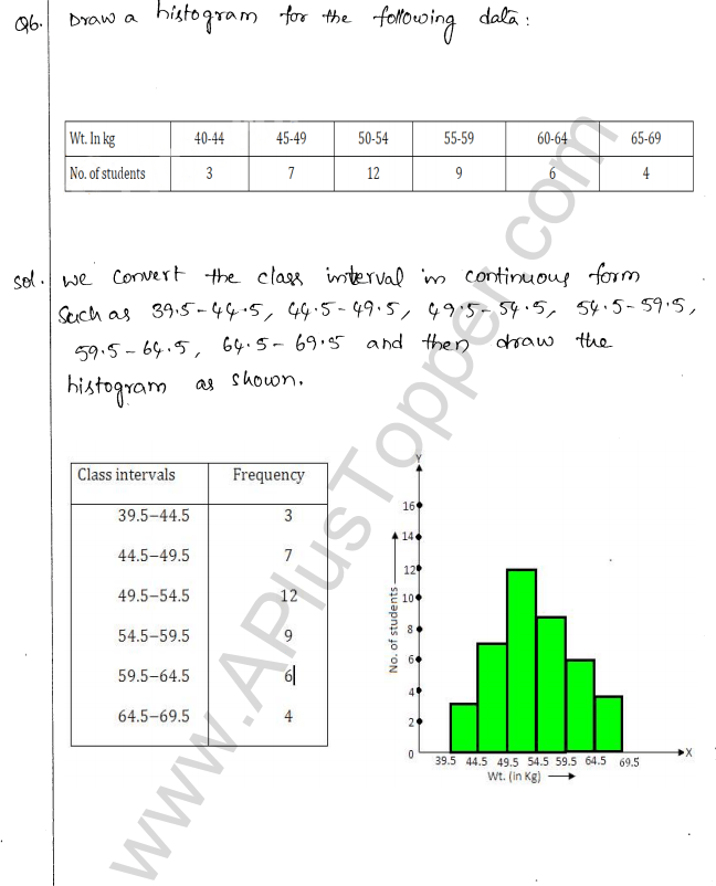 ml-aggarwal-icse-solutions-for-class-10-maths-chapter-22-graphical-representation-6