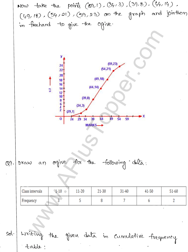 ml-aggarwal-icse-solutions-for-class-10-maths-chapter-22-graphical-representation-9
