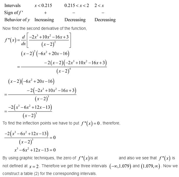 calculus-graphical-numerical-algebraic-edition-answers-ch-4-applications-derivatives-ex-4-6-16re1