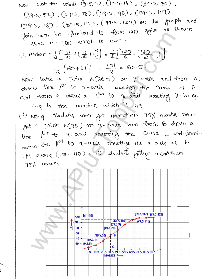 ml-aggarwal-icse-solutions-for-class-10-maths-chapter-23-measures-of-central-tendency-53
