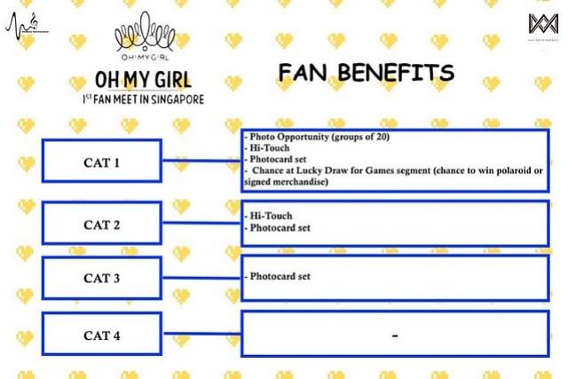 OMG Fanmeet benefits