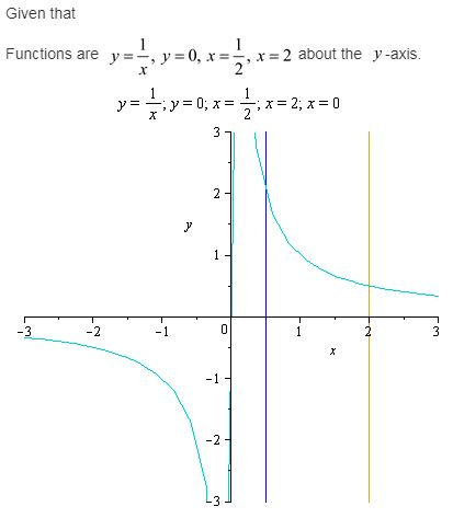 calculus-graphical-numerical-algebraic-edition-answers-ch-7-applications-definite-integrals-ex-7-5-45re