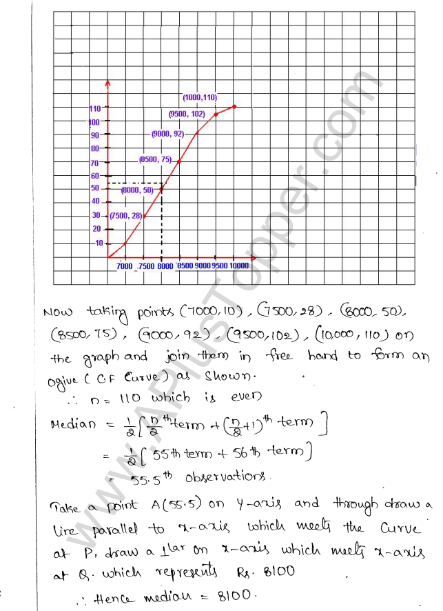 ml-aggarwal-icse-solutions-for-class-10-maths-chapter-23-measures-of-central-tendency-35