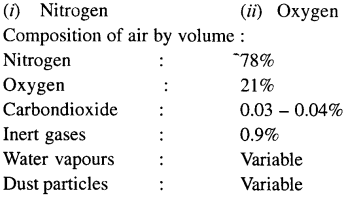 Selina Concise Chemistry Class 6 ICSE Solutions - Air and Atmosphere 3