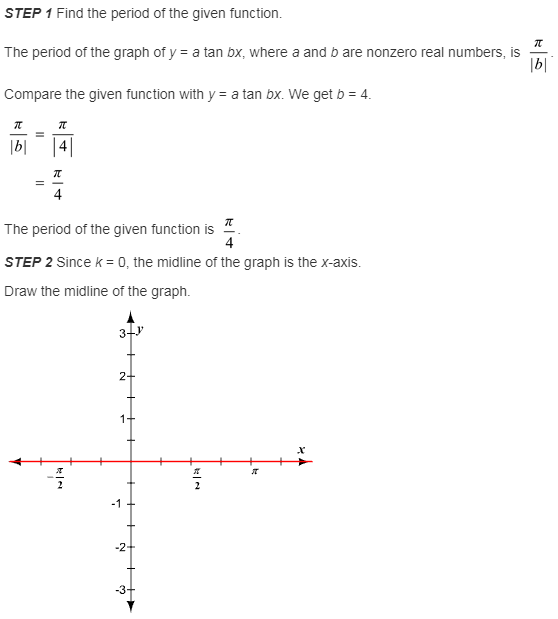 larson-algebra-2-solutions-chapter-14-trigonometric-graphs-identities-equations-exercise-14-4-57e