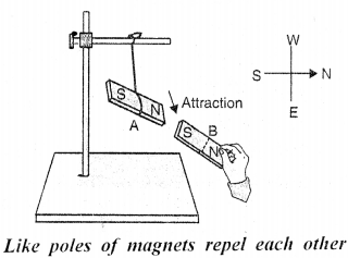 Selina Concise Physics Class 6 ICSE Solutions - Magnetism 15