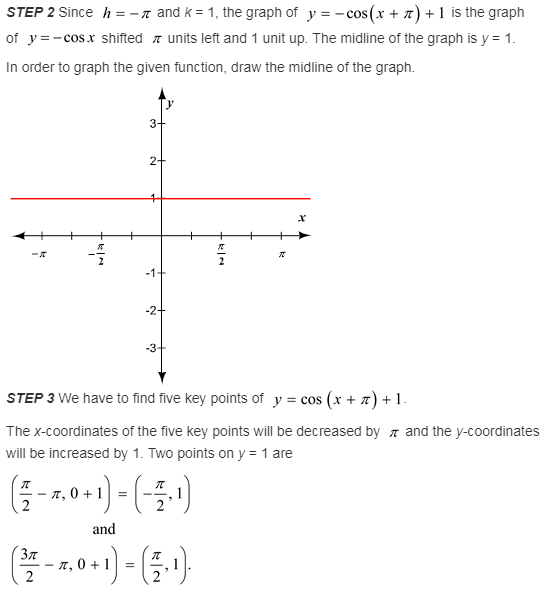 larson-algebra-2-solutions-chapter-14-trigonometric-graphs-identities-equations-exercise-14-2-29e1