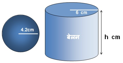 NCERT Solutions For Class 10 Maths Surface Areas and Volumes PDF 13.1 37