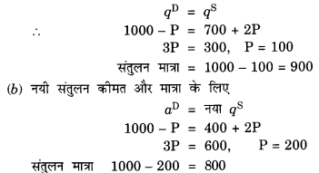 NCERT Solutions for Class 12 Microeconomics Chapter 5 Market Competition (Hindi Medium) 24.2