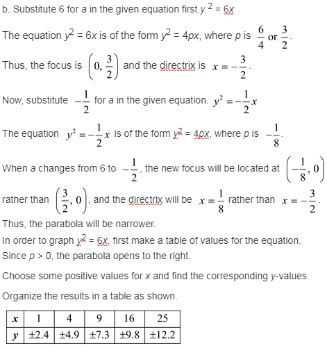 larson-algebra-2-solutions-chapter-9-rational-equations-functions-exercise-9-2-51e4