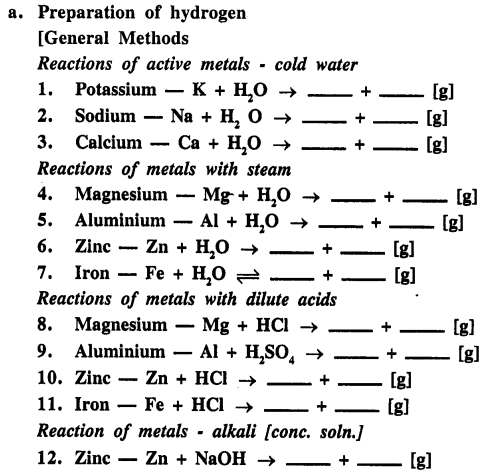 New Simplified Chemistry Class 9 ICSE Solutions - Study of The First Element - Hydrogen 2
