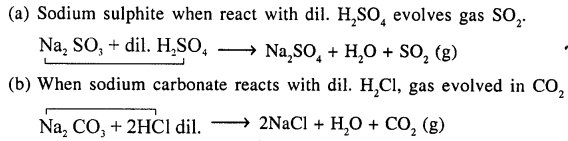 New Simplified Chemistry Class 9 ICSE Solutions - Chemical Changes and Reactions 4.2