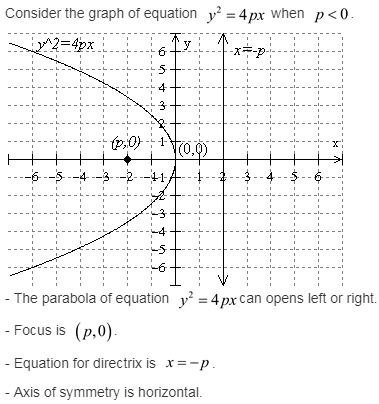 larson-algebra-2-solutions-chapter-9-rational-equations-functions-exercise-9-2-2e3