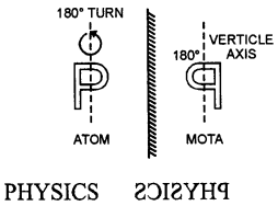 A New Approach to ICSE Physics Part 1 Class 9 Solutions Light 21