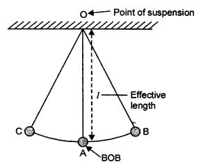A New Approach to ICSE Physics Part 1 Class 9 Solutions Measurements and Experimentation 48.1