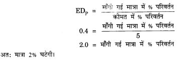 NCERT Solutions for Class 12 Microeconomics Chapter 2 Theory of Consumer Behavior (Hindi Medium) snq 25