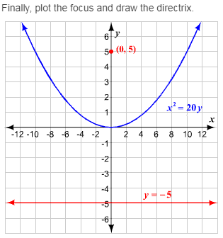 larson-algebra-2-solutions-chapter-9-rational-equations-functions-exercise-9-2-5e3