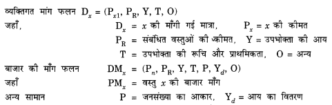 NCERT Solutions for Class 12 Microeconomics Chapter 2 Theory of Consumer Behavior (Hindi Medium) 9