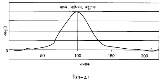 NCERT Solutions for Class 12 Geography Practical Work in Geography Chapter 2 (Hindi Medium) 3