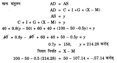 NCERT Solutions for Class 12 Macroeconomics Chapter 6 Open Economy Macroeconomics (Hindi Medium) 14