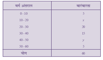 NCERT Books For Class 10 Maths Solutions Hindi Medium Statistics 14.1 56