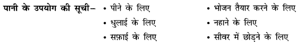 NCERT Solutions for Class 7 Social Science Geography Chapter 1 (Hindi Medium) 1