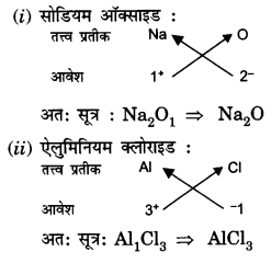 NCERT Solutions for Class 9 Science Chapter 3 (Hindi Medium) 2