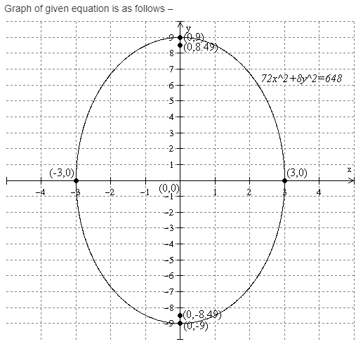 larson-algebra-2-solutions-chapter-9-rational-equations-functions-exercise-9-4-14e2