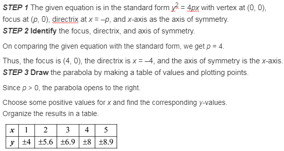 larson-algebra-2-solutions-chapter-9-rational-equations-functions-exercise-9-2-3e