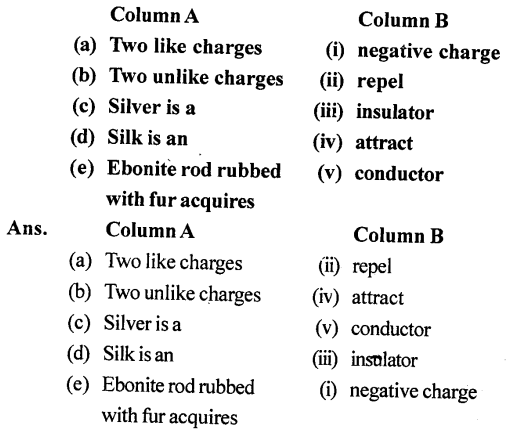 Selina Concise Physics Class 8 ICSE Solutions - Electricity 18