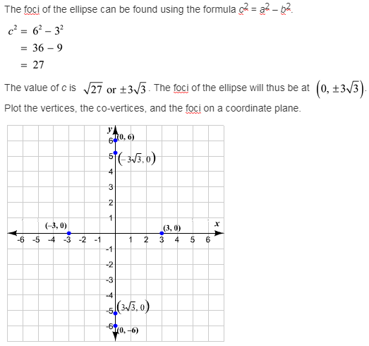 larson-algebra-2-solutions-chapter-9-rational-equations-functions-exercise-9-4-9e1