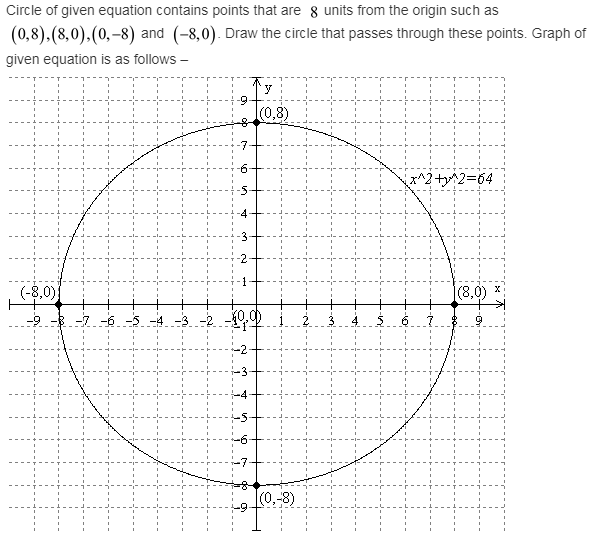 larson-algebra-2-solutions-chapter-9-rational-equations-functions-exercise-9-4-36e1