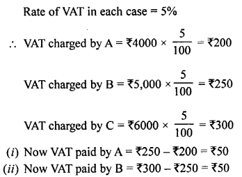 selina-concise-mathematics-class-8-icse-solutions-profit-loss-and-discount-F-4