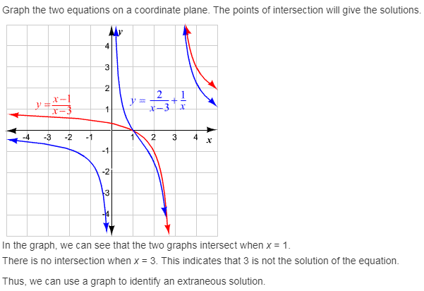 larson-algebra-2-solutions-chapter-8-exponential-logarithmic-functions-exercise-8-6-3e1
