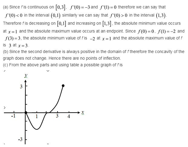 calculus-graphical-numerical-algebraic-edition-answers-ch-4-applications-derivatives-ex-4-6-36re