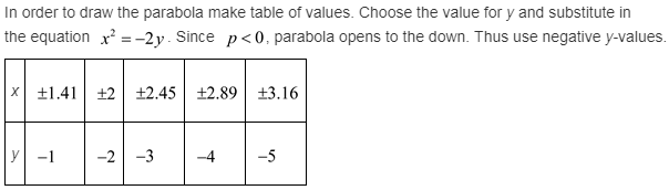 larson-algebra-2-solutions-chapter-9-rational-equations-functions-exercise-9-2-12e1