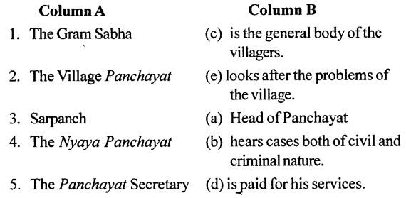 ICSE Solutions for Class 6 History and Civics - History - Rural Local Self-Government-100