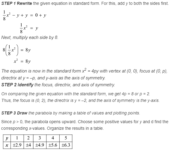 larson-algebra-2-solutions-chapter-9-rational-equations-functions-exercise-9-2-19e
