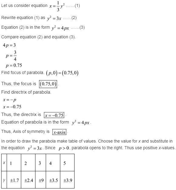 larson-algebra-2-solutions-chapter-9-rational-equations-functions-exercise-9-2-4gp