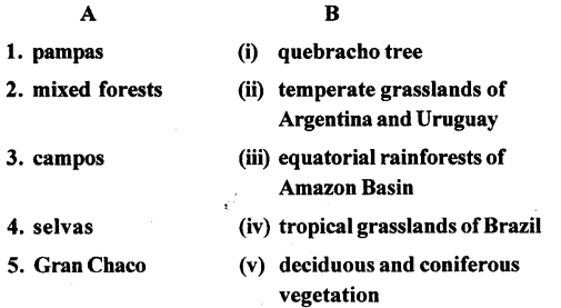 ICSE Solutions for Class 6 Geography Voyage - South America Climate, Natural Vegetation, Wildlife Mmeral and Power Resources4