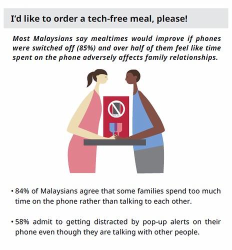 tech free meal