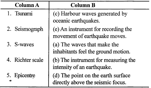 icse-solutions-for-class-9-geography-earthquakes - 3.1