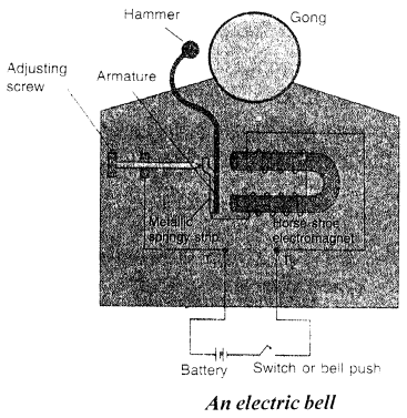 Electric Bell Circuit Diagram Group Picture Image By Tag - Go Wiring on