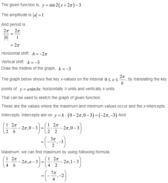 larson-algebra-2-solutions-chapter-14-trigonometric-graphs-identities-equations-exercise-14-2-20e