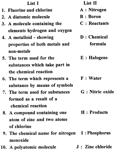 Selina Concise Chemistry Class 6 ICSE Solutions - Elements, Compounds, Symbols and Formulae 29