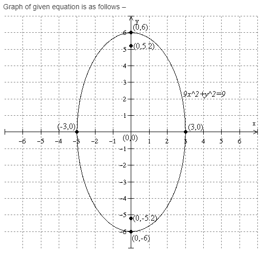 larson-algebra-2-solutions-chapter-9-rational-equations-functions-exercise-9-4-10e2