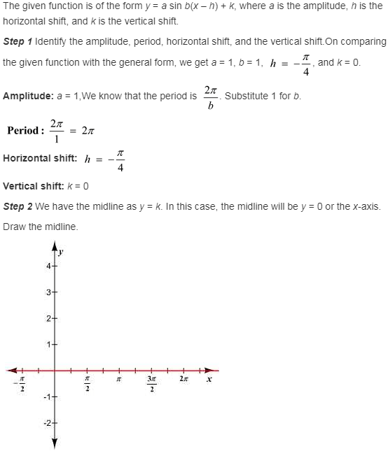 larson-algebra-2-solutions-chapter-14-trigonometric-graphs-identities-equations-exercise-14-2-13e